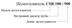 Структура обозначения шумоглушителя CSR